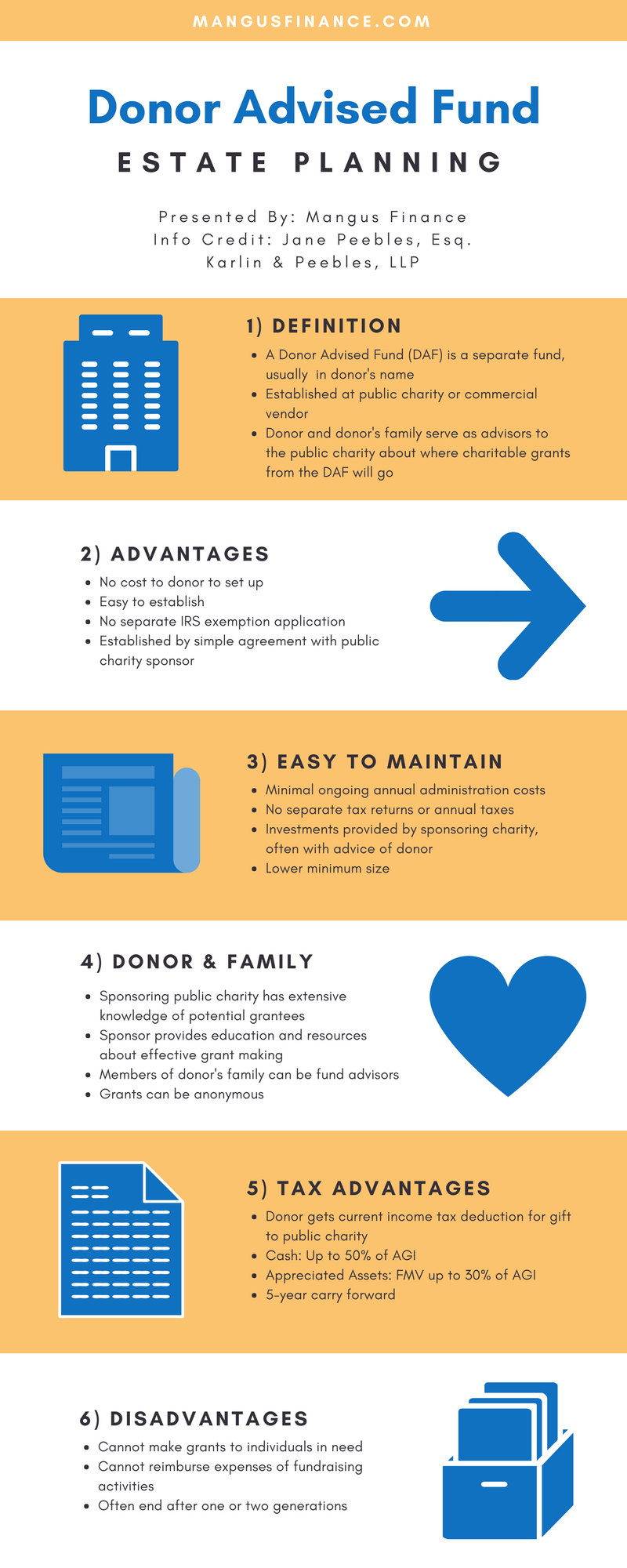 donor advised fund estate plan planning family families tax advantages donor donors sponsors