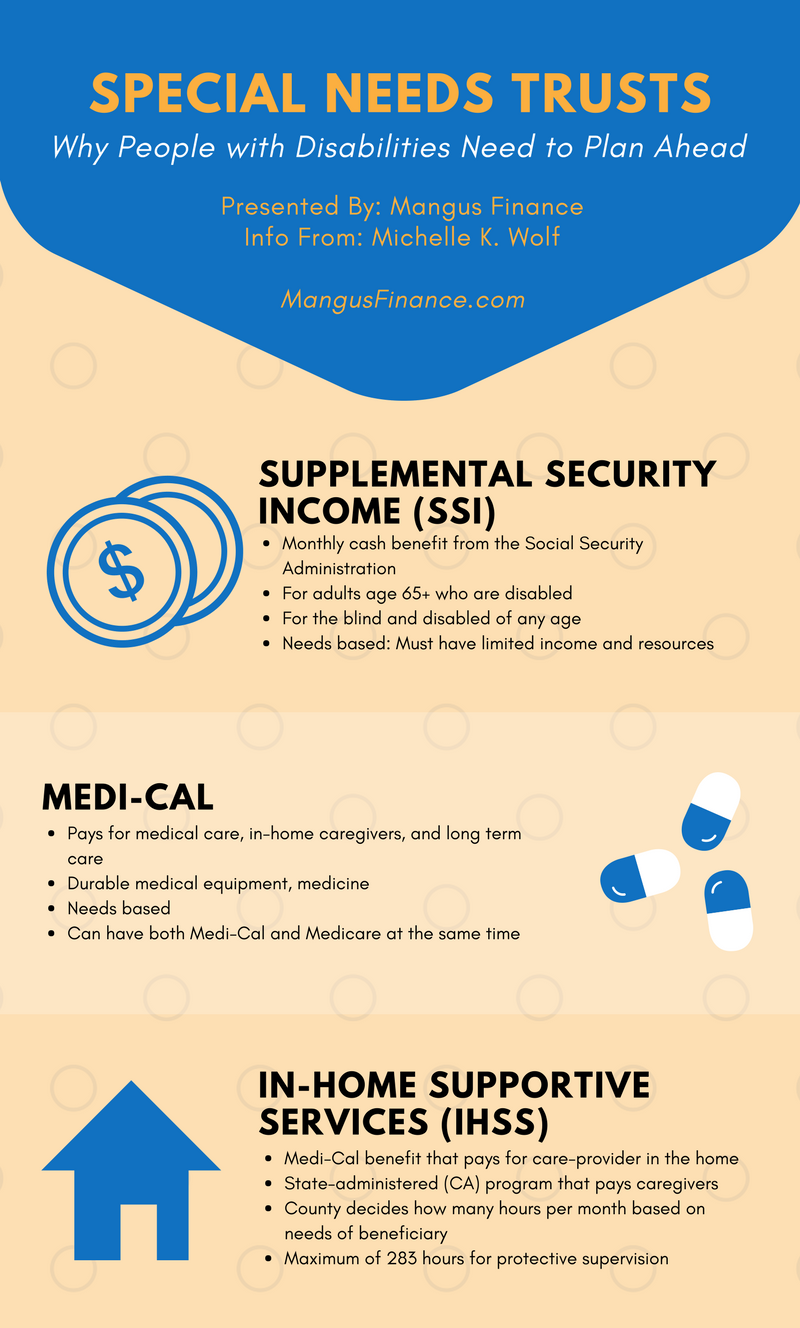 personal finance estate plan planning special needs trusts disabled disability ssi supplemental security income medical in home supportive services ihss personal finance
